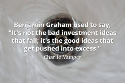 Charlie Munger quote Benjamin Graham used to say, It's not the bad investment ideas that fail; it's the good ideas that get pushed into excess.